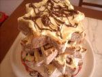 Feste VS kcal: mangiare, o non magiare, questo è il dilemma