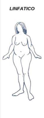 Il morfotipo linfatico